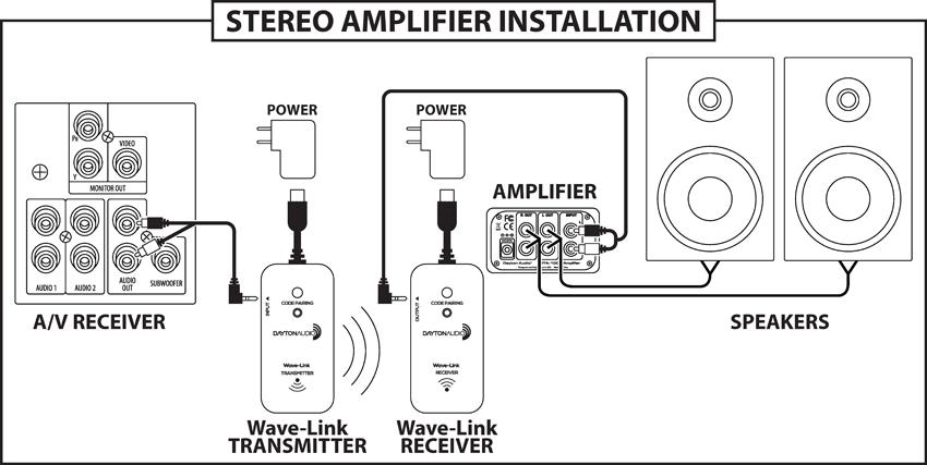 dayton audio wave