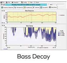 Bass Decay Graph