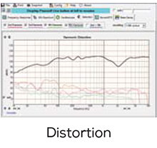 Distortion Graph