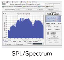 SPL Spectrum Graph