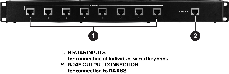 Dax88 Keypad Hub