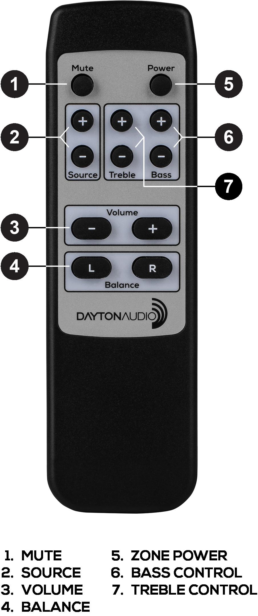 Dax88 Remote