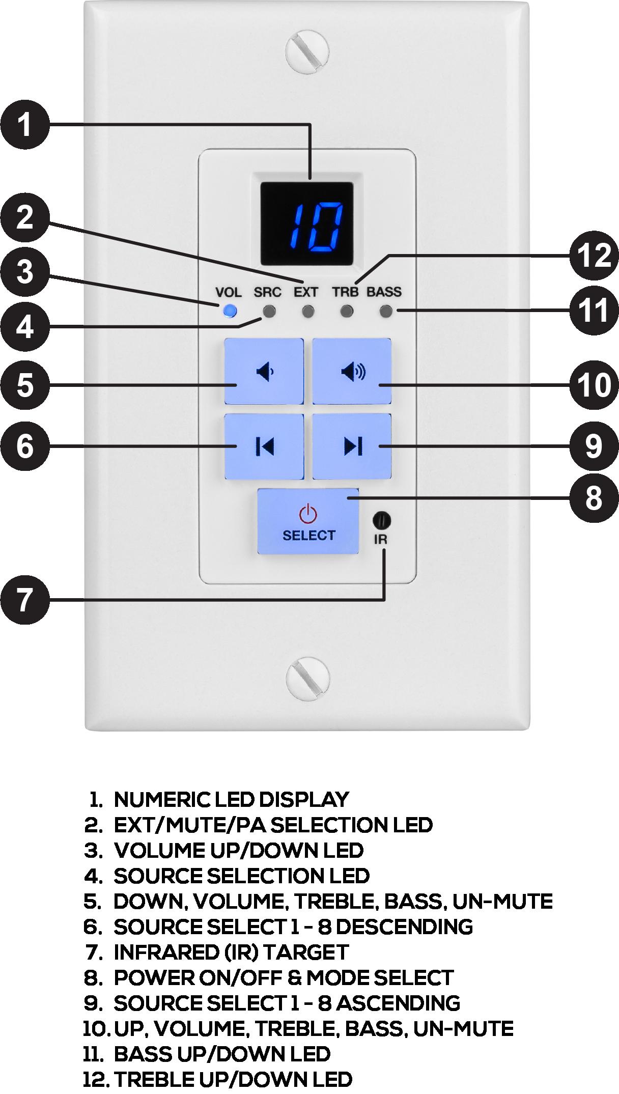 Dax88 Keypad