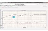 Dayton Audio OmniMic Graph